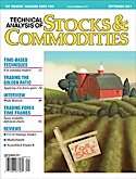 Subscribe to Technical Analysis of Stocks & Commodities Magazine